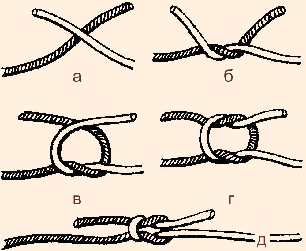 Как связать нити для вязания