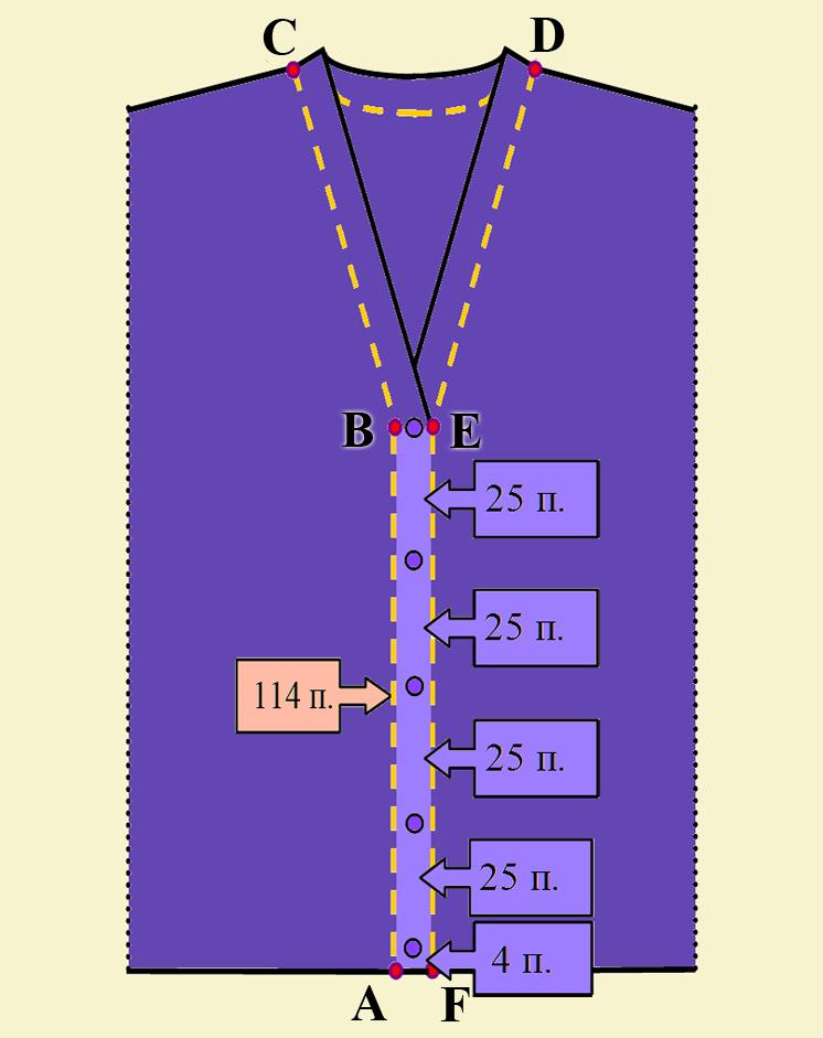 Вязание планок к кофте спицами 40